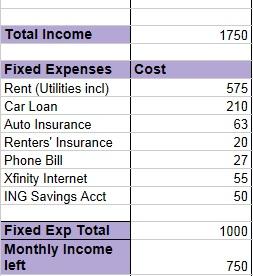 budget_fixedincome